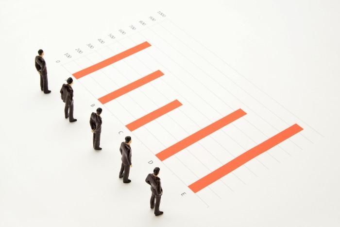 正しい利回りの算出方法と全国の平均利回りまとめ