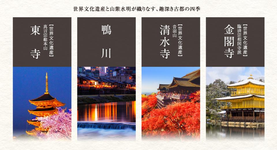 ベラジオ京都西大路Ⅱ